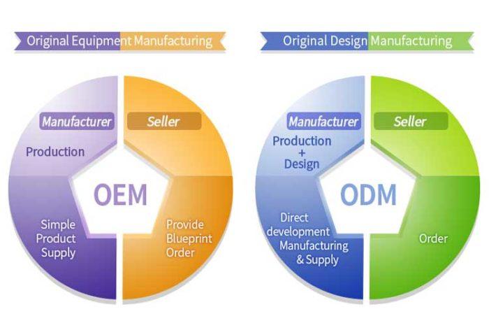 Phân biệt giữa OEM và ODM